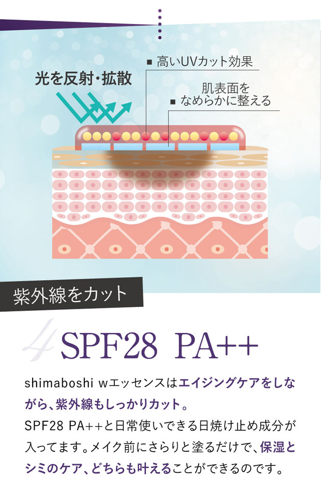 shimaboshi(シマボシ) Wエッセンス,特徴,効果
