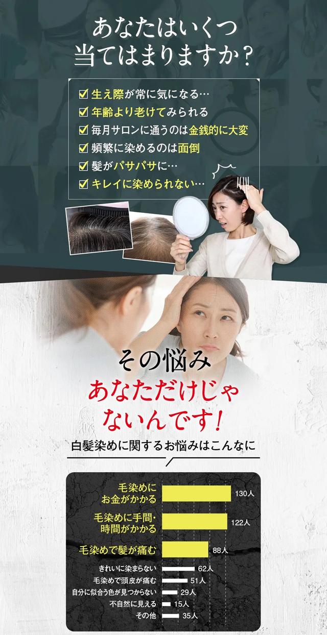 hairju(ヘアージュ)ヘアカラーフォーム,効果なし,評判,口コミ