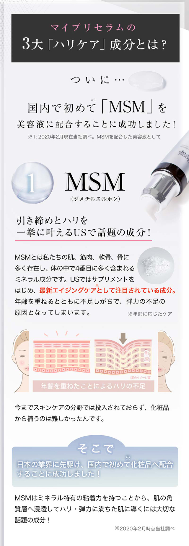 MyPre-Serum(マイプリセラム),特徴,効果